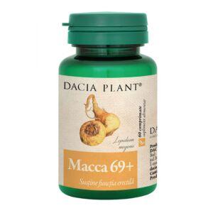 Macca69+ 60cpr Dacia Plant